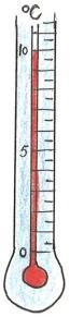 termometre1