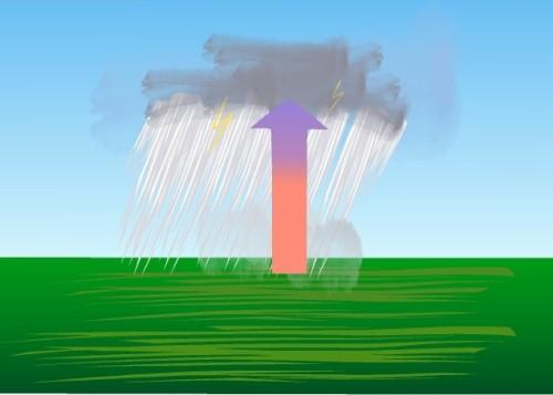 Pluja convectiva