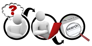 Font d'informació: autoritat, contingut, propòsit, objectivitat, pertinença i actualització.