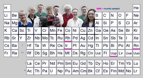 La taula periòdica dels elements de la Universitat de Nottingham